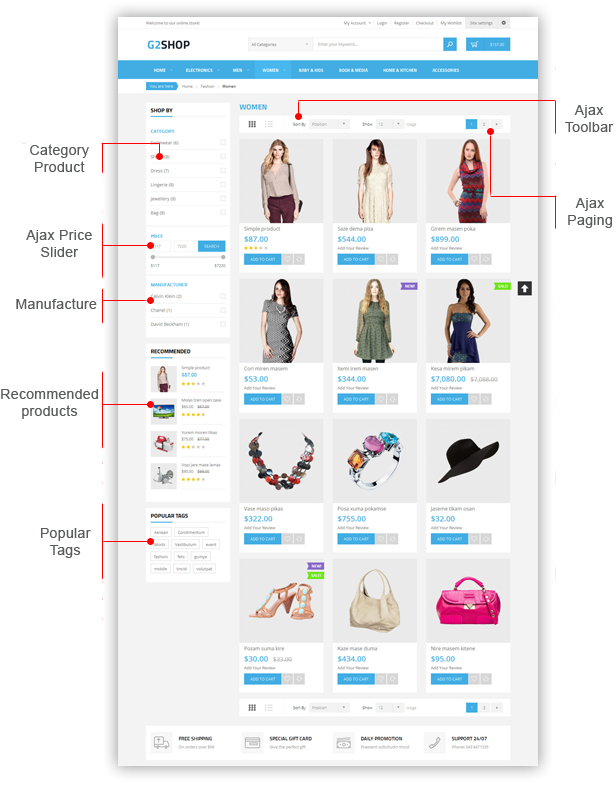 Flipshop - Listing Page