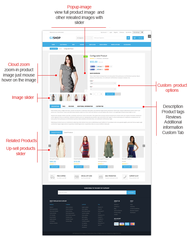Flipshop- Product Page