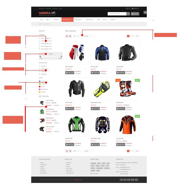 Genera- Listing Page