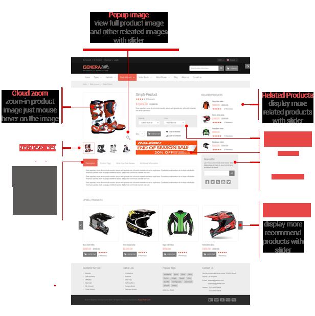 Genera- Product Page