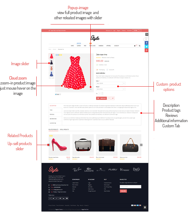 Style- Product Page