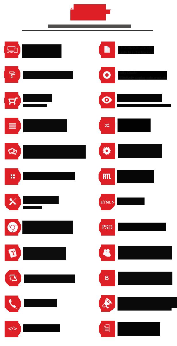 ShoppyStore - Responsive Multipurpose OpenCart Theme