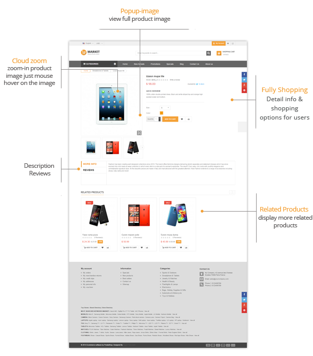 Market - Product Page