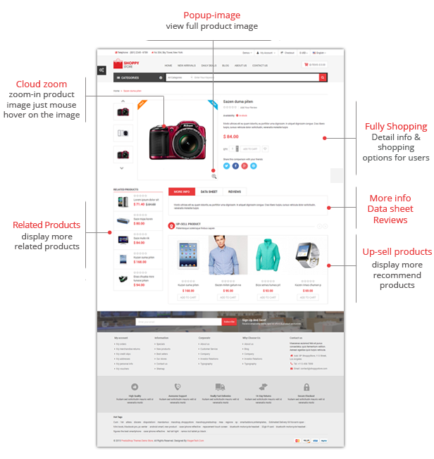 Shoppy Store - Product Page