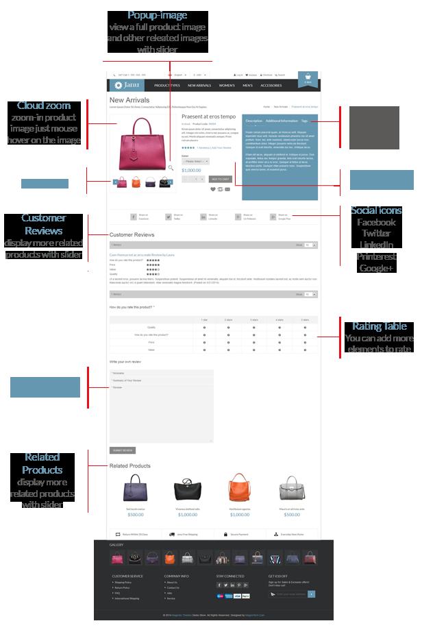 Janu - Product Page