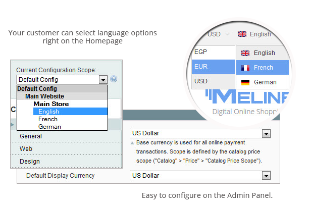 Meline- Multiple languages and currencies