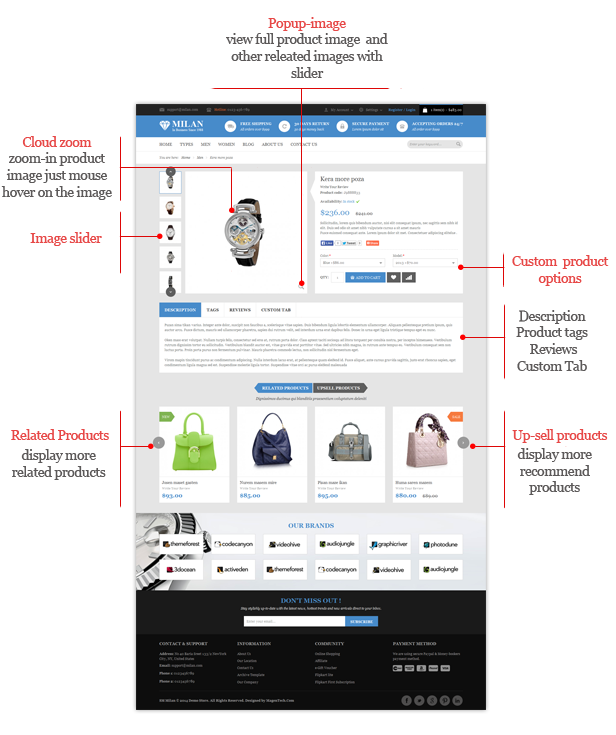Milan- Product Page