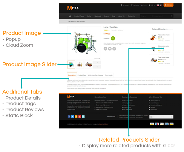 SM Moza - Product Page