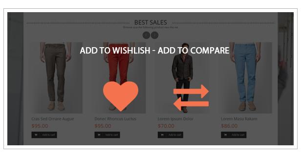 SW Nik - Wishlist-Compare