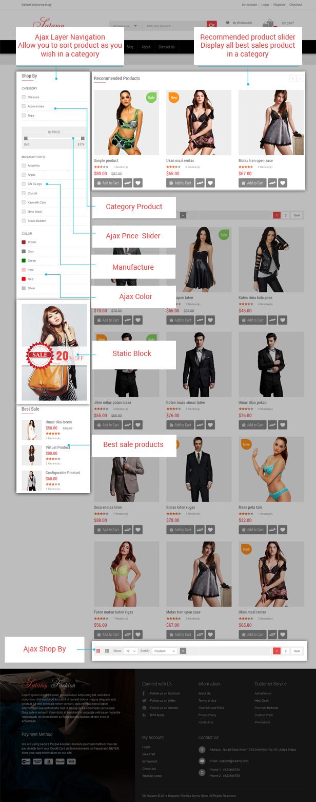 Love Fashion- Listing Page
