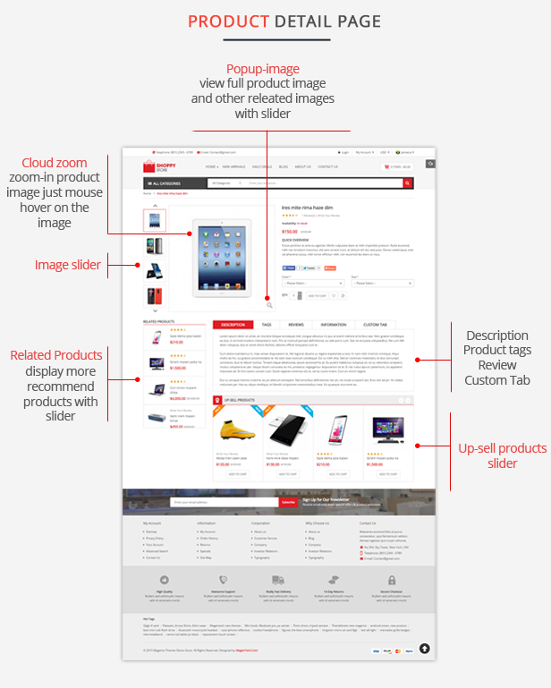Shoppy Store- Product Page