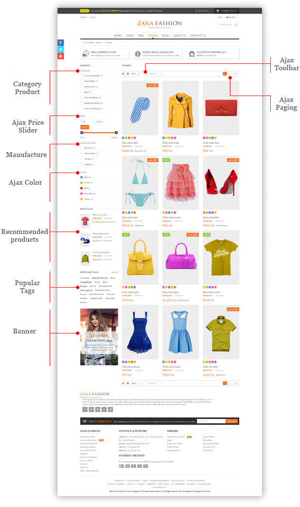 Zana Fashion - Responsive Magento Fashion Theme