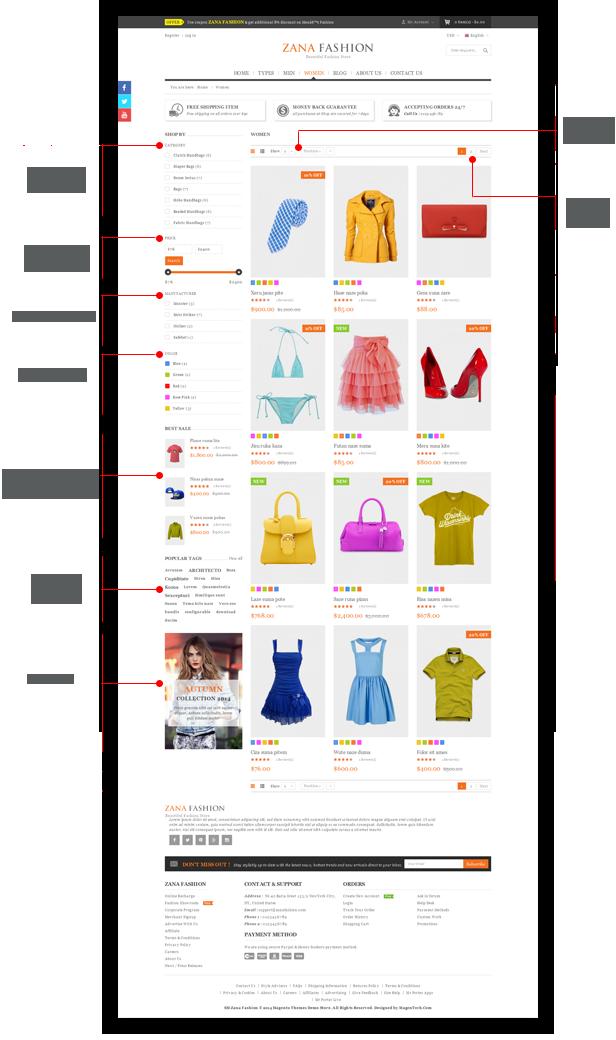 Zana Fashion - Listing Page