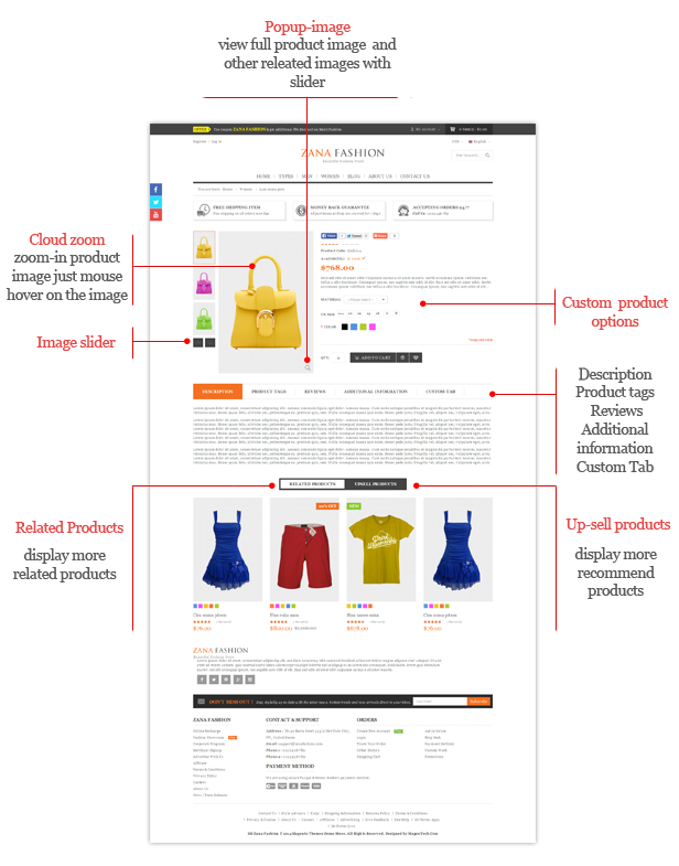 Zana Fashion- Product Page