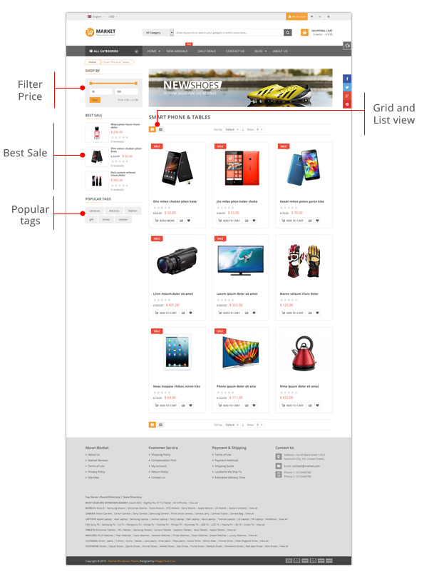 SW Market - Category page