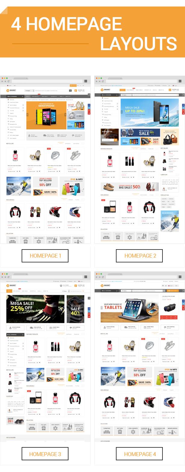 SW Market - Homepage