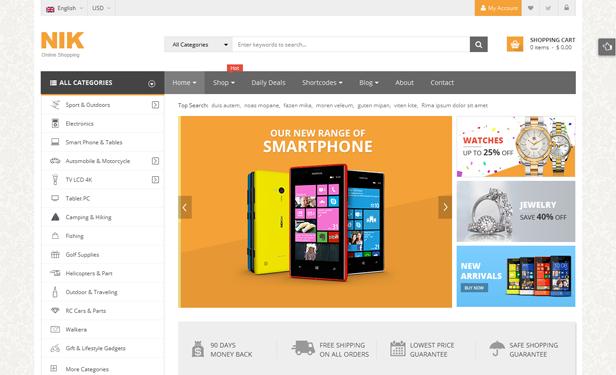 SW Nik - Homepage