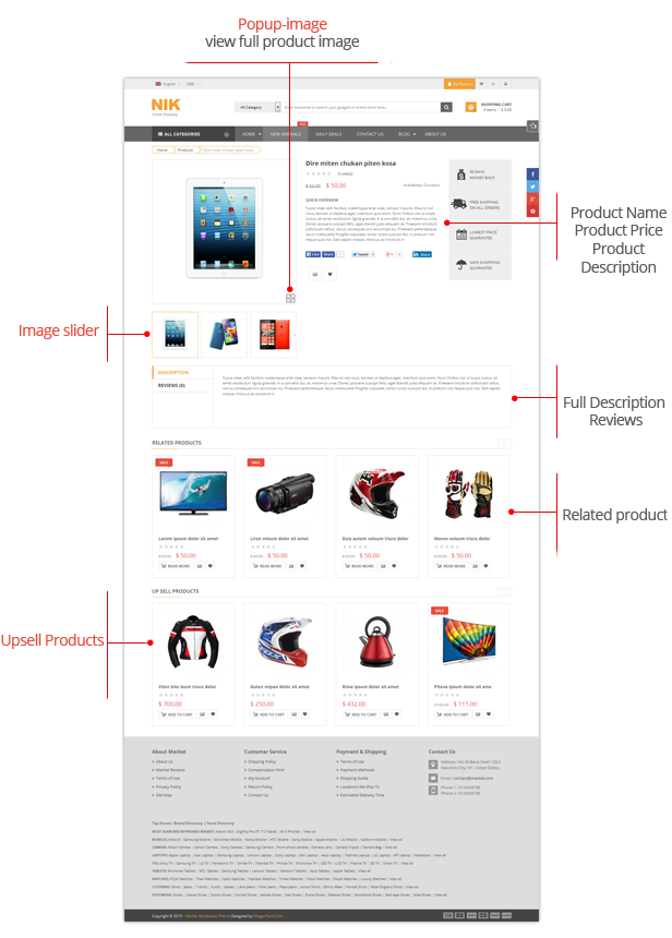 SW Nik - Product page