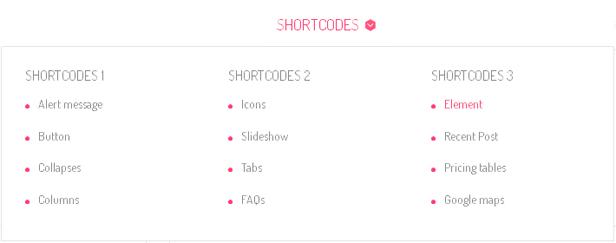 SW Papa - Shortcodes Ready